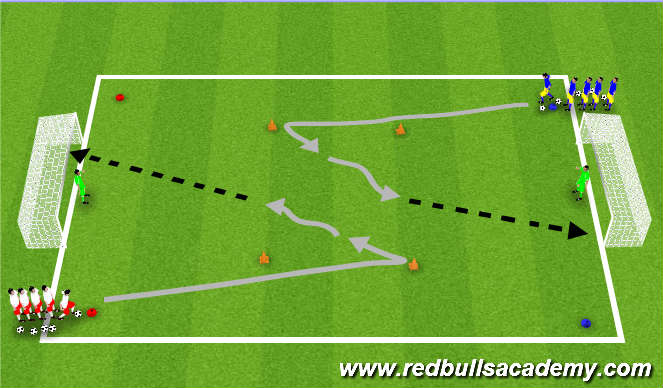 Football/Soccer Session Plan Drill (Colour): Main Theme (Turning Step Over & Finishing