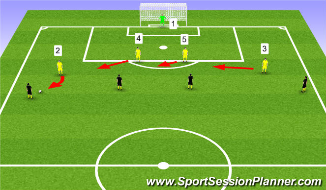 Football/Soccer Session Plan Drill (Colour): Shift