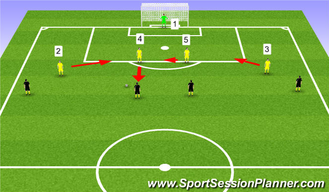 Football/Soccer Session Plan Drill (Colour): Middle shift