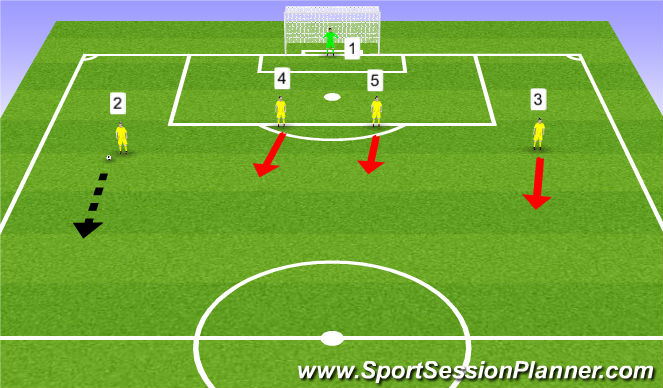 Football/Soccer Session Plan Drill (Colour): Step