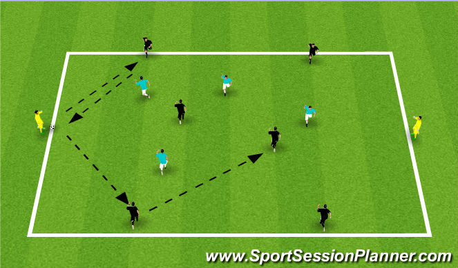 Football/Soccer Session Plan Drill (Colour): Positional keepaway