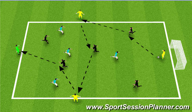 Football/Soccer Session Plan Drill (Colour): Building out of the back to target