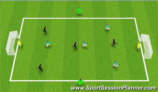 Football/Soccer Session Plan Drill (Colour): Scrimmage with 2 wide neutrals