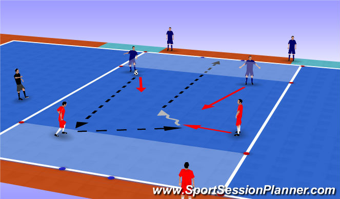 Futsal Session Plan Drill (Colour): Advanced