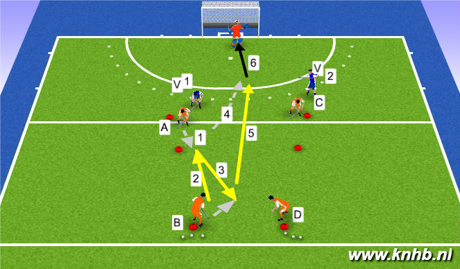 Hockey Session Plan Drill (Colour): Afbeelding 1