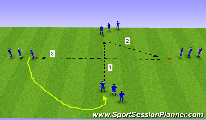 Football/Soccer Session Plan Drill (Colour): Passing combinations - Endurance element
