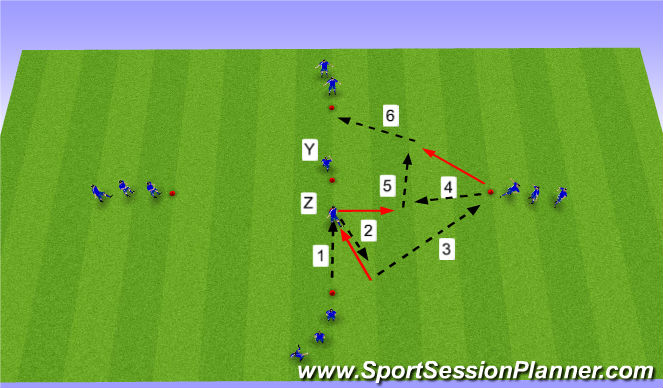 Football/Soccer Session Plan Drill (Colour): Passing combinations - 1 touch & quick 2