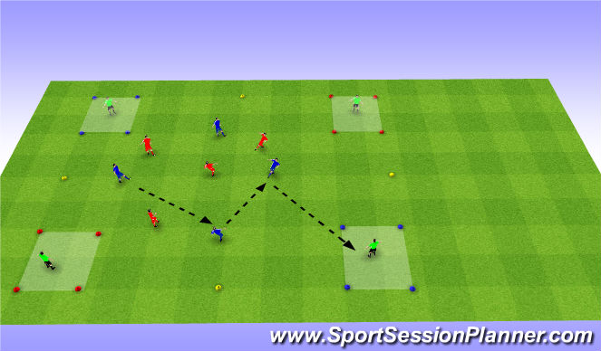Football/Soccer Session Plan Drill (Colour): 4 Corner possession game