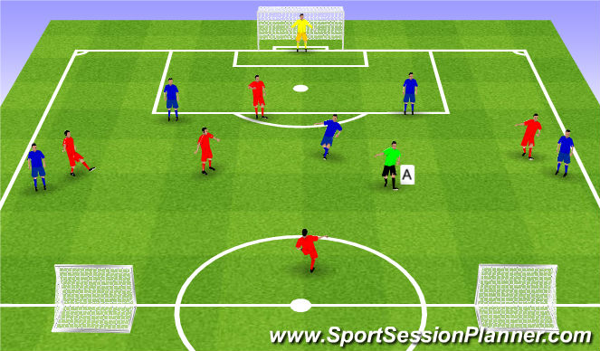 Football/Soccer Session Plan Drill (Colour): SSG - Combination & passing conditions
