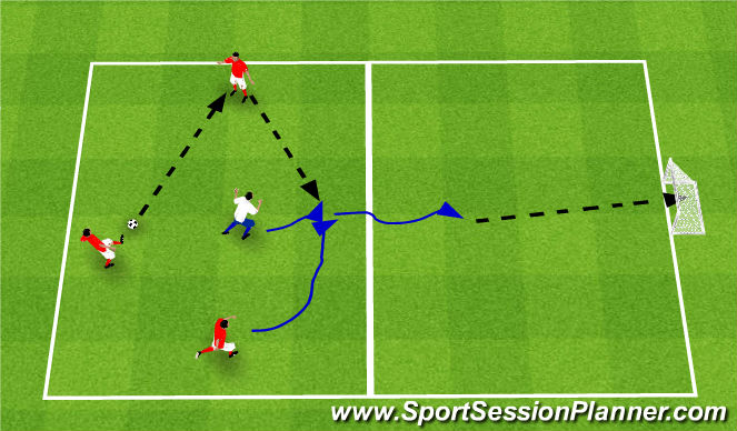 Football/Soccer Session Plan Drill (Colour): SSG 5v3 (3v1)