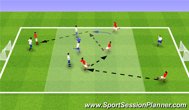 Football/Soccer Session Plan Drill (Colour): SSA 3v3 game with target players