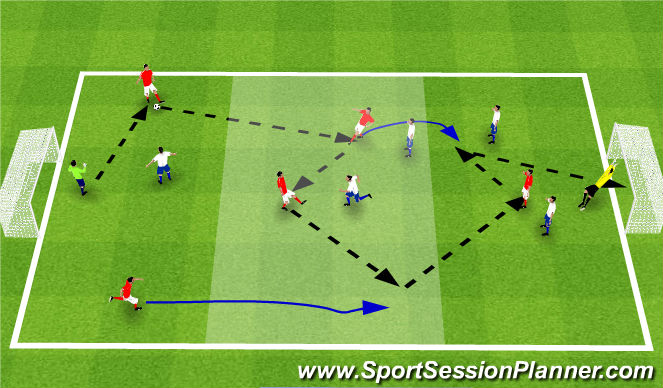 Football/Soccer Session Plan Drill (Colour): ESSG 6v6 game with goals