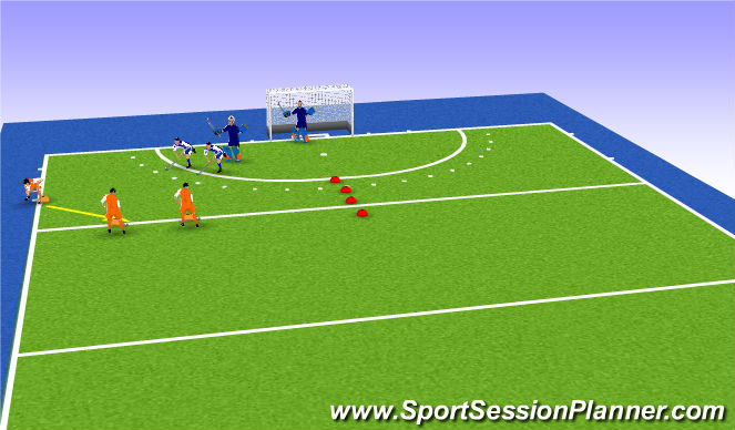 Hockey Session Plan Drill (Colour): 3 versus 2 + Keeper
