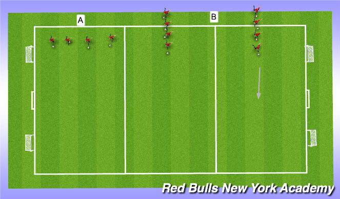 Football/Soccer Session Plan Drill (Colour): Technical Development / Ball Mastery