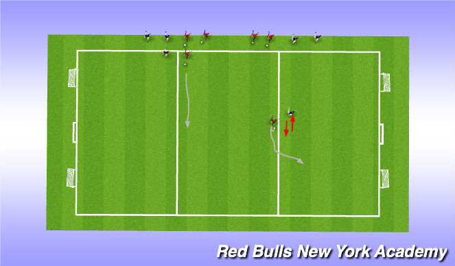 Football/Soccer Session Plan Drill (Colour): Individual Tactic / 1V1