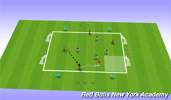 Football/Soccer Session Plan Drill (Colour): Condition Game in 4v4