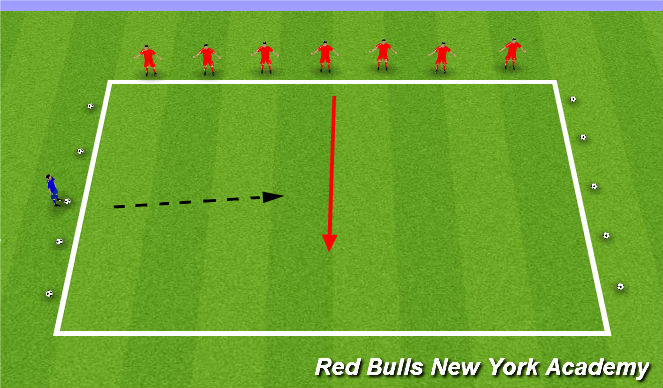 Football/Soccer Session Plan Drill (Colour): Cannonball Run