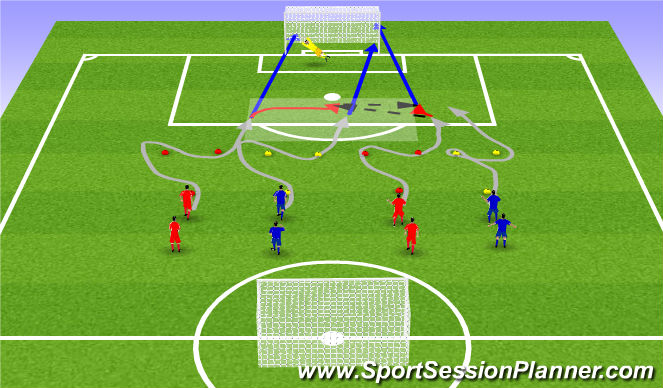 Football/Soccer Session Plan Drill (Colour): Leikræn/tækniþjálfun: