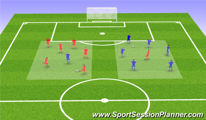 Football/Soccer Session Plan Drill (Colour): Free Play Passing