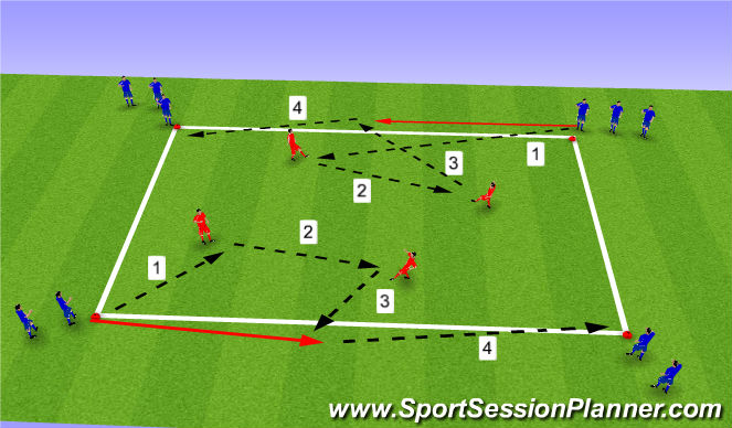 Football/Soccer Session Plan Drill (Colour): Combination play & bounce play