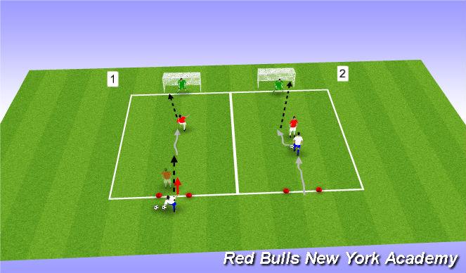 Football/Soccer Session Plan Drill (Colour): Breakaway / 1v1