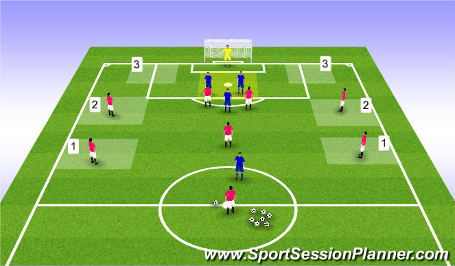 Football/Soccer Session Plan Drill (Colour): Lead in session