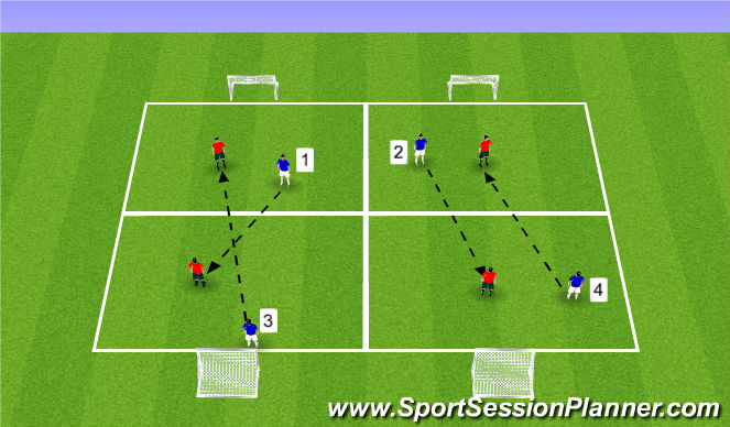 Football/Soccer Session Plan Drill (Colour): 1v1 - Transition - Defenders from different positions