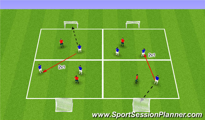Football/Soccer Session Plan Drill (Colour): 1v1 - Transition - Defenders from different positions - Progression