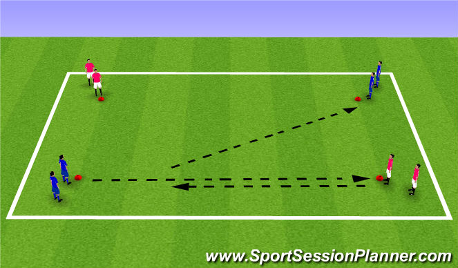 Football/Soccer Session Plan Drill (Colour): game 3