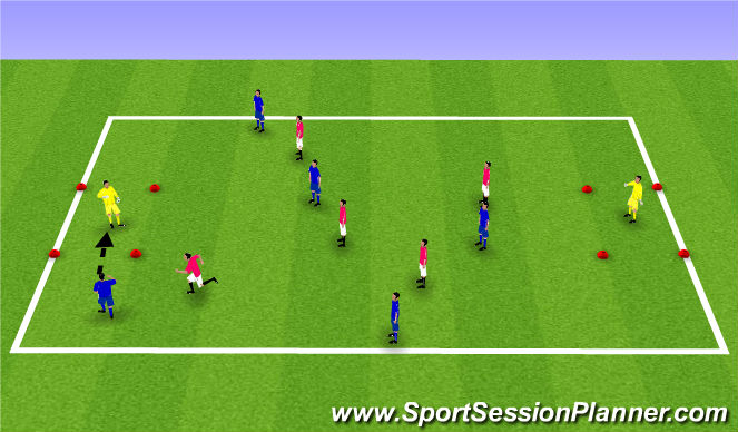 Football/Soccer Session Plan Drill (Colour): Traget Game