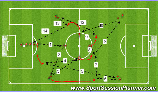 Football/Soccer Session Plan Drill (Colour): Example one