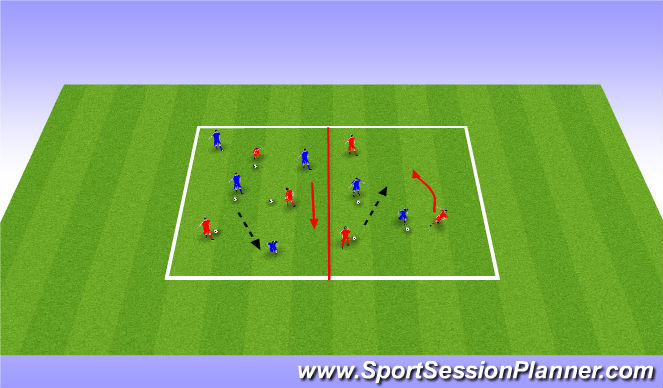 Football/Soccer Session Plan Drill (Colour): Warm up - combination play