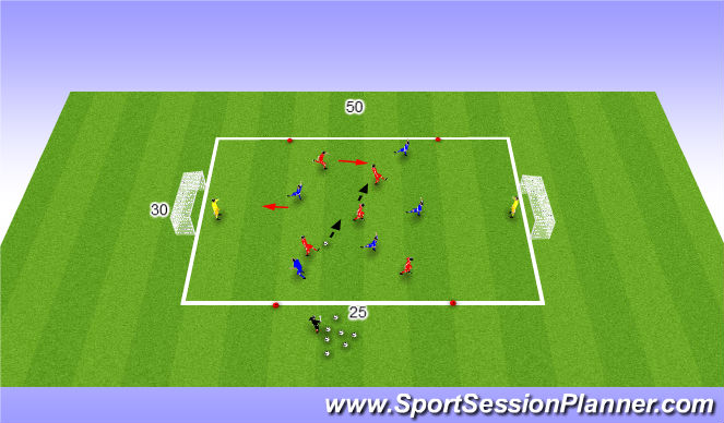 Football/Soccer Session Plan Drill (Colour): Combination - penetration activity