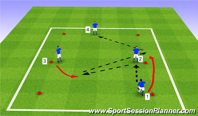 Football/Soccer Session Plan Drill (Colour): FCB overlap