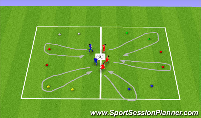 Football/Soccer Session Plan Drill (Colour): Ball Mastery - races