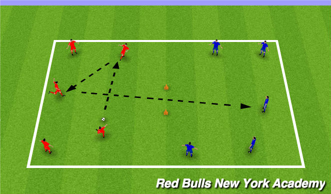 Football/Soccer Session Plan Drill (Colour): Shooting Warm Up.