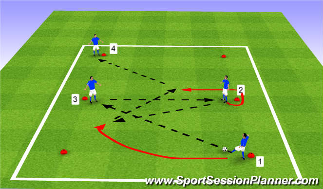 Football/Soccer Session Plan Drill (Colour): FCB Combination Through Ball