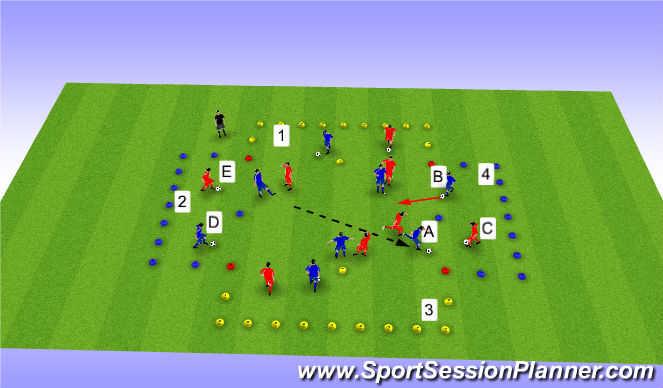 Football/Soccer Session Plan Drill (Colour): Forward runs with and without the ball