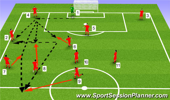 Football/Soccer Session Plan Drill (Colour): Set Piece - Goalkick
