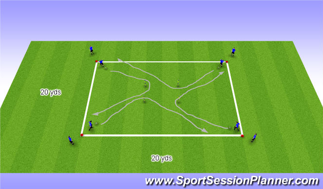 Football/Soccer Session Plan Drill (Colour): Dribble