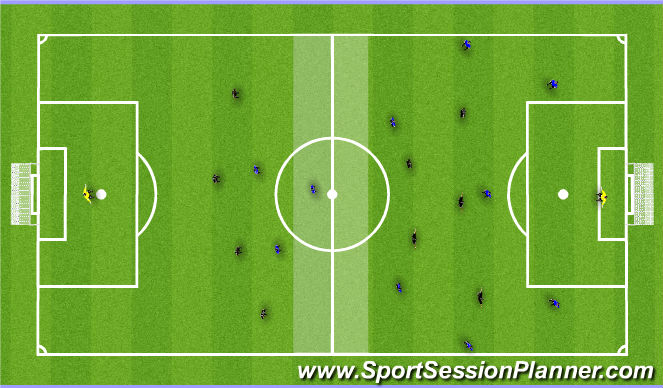 Football/Soccer Session Plan Drill (Colour): positional understanding