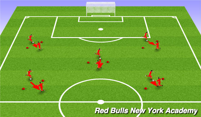 Football/Soccer Session Plan Drill (Colour): Receiving through gates
