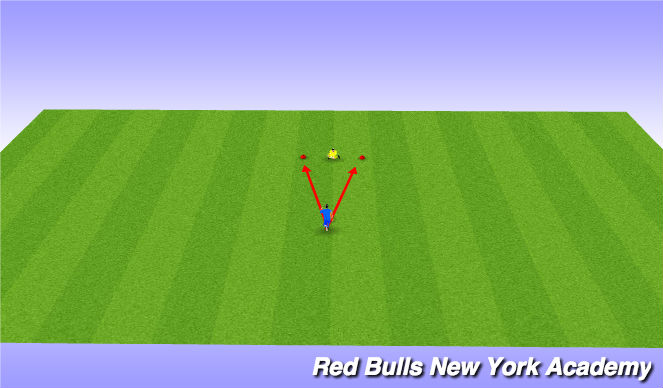 Football/Soccer Session Plan Drill (Colour): Smothering Technqiue