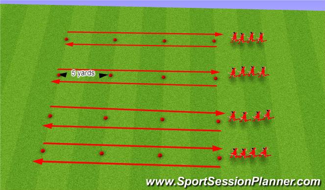 Football/Soccer Session Plan Drill (Colour): Dynamic Flex