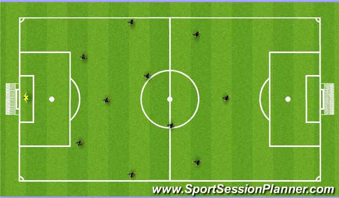 Football/Soccer Session Plan Drill (Colour): Shadow play (4-2-3-1)