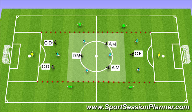 Football/Soccer Session Plan Drill (Colour): Position Specific Keepaway