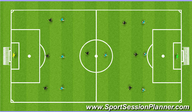 Football/Soccer Session Plan Drill (Colour): 8 v 8 scrimmage