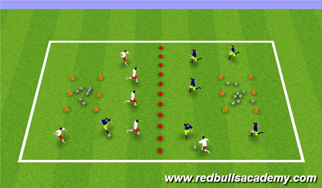 Football/Soccer Session Plan Drill (Colour): Capture the Flag (II)