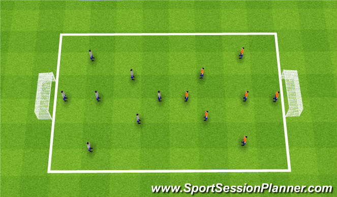 Football/Soccer Session Plan Drill (Colour): Set Piece SSG