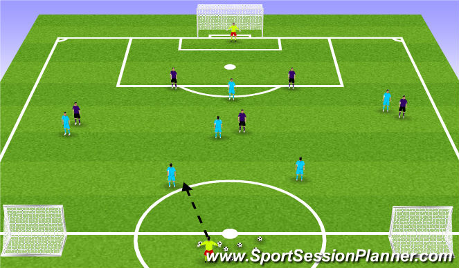 Football/Soccer Session Plan Drill (Colour): PoP Pressing